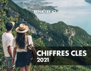 Chiffres Clés 2021 du tourisme en Auvergne-Rhône-Alpes